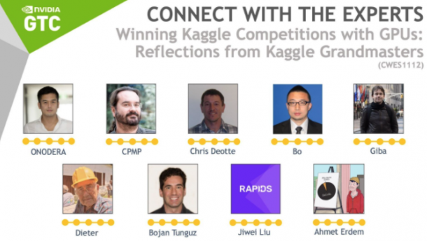 Competition and Community Insights from NVIDIA's Kaggle Grandmasters