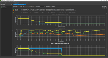 Nsight Compute Profiler Occupancy Report